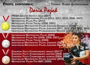 Profil_Daria